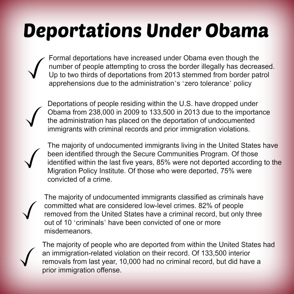 Deportations under Obama